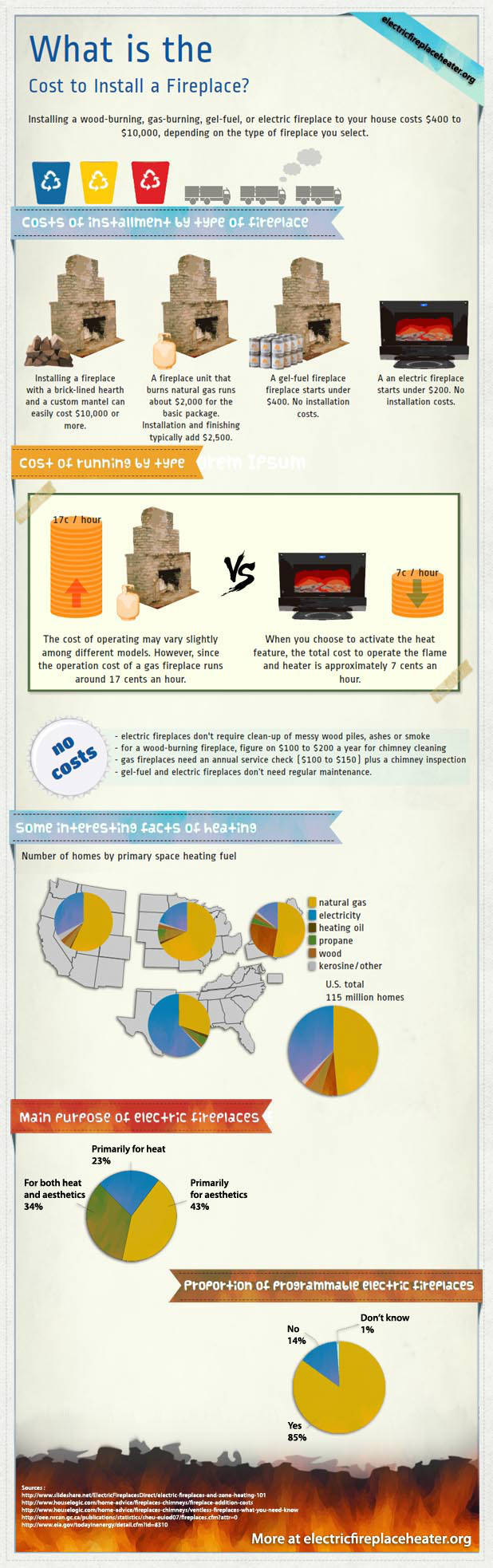 Infographic Electric Fireplace Heater 618px